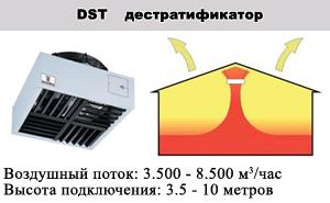 Дестратификаторы DST