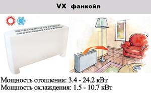 Фанкойлы VX